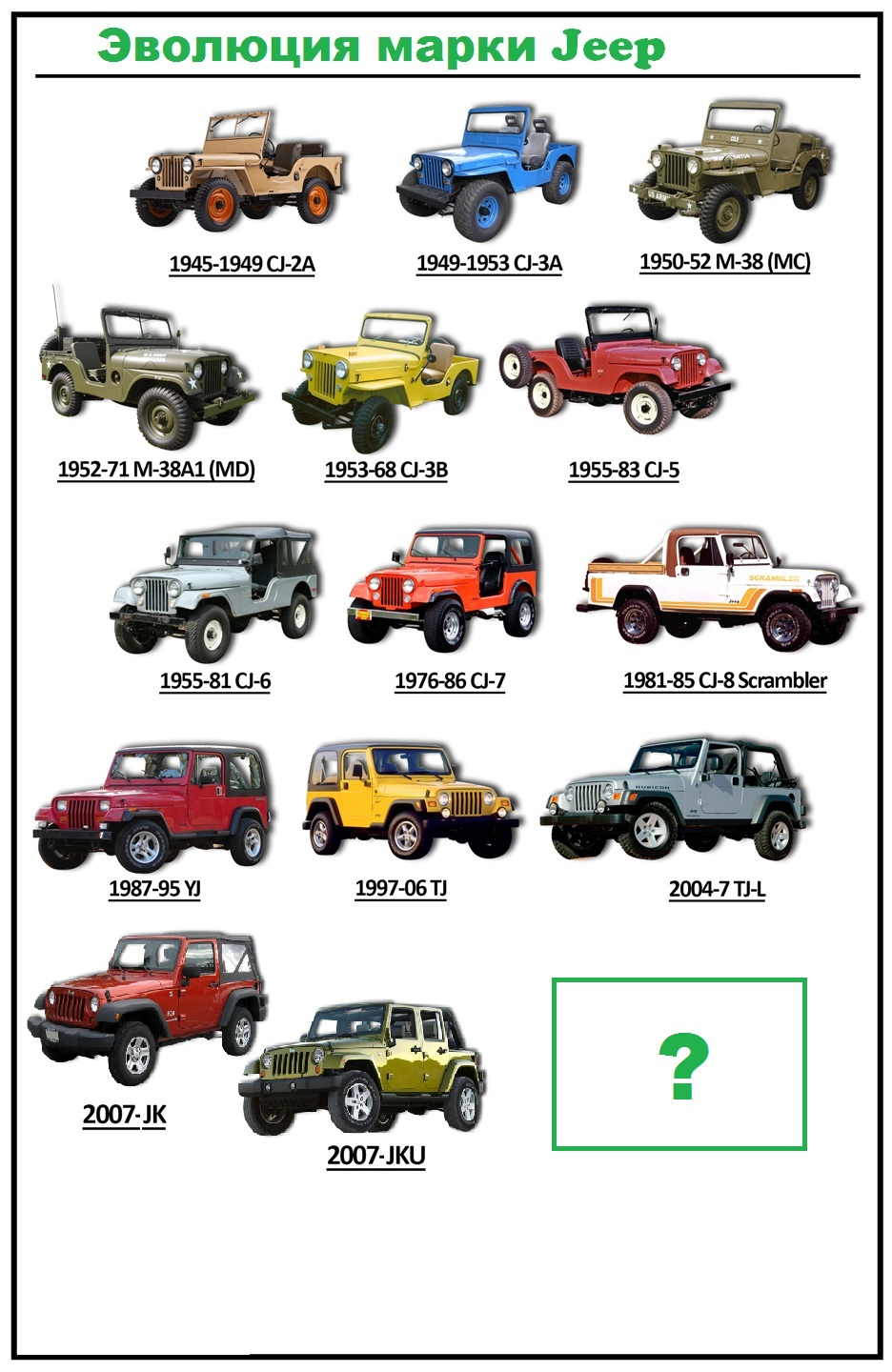 jeep-evolution-1945-2017